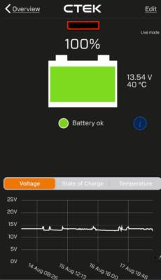 バッテリーセンスのiPhone管理画面で電圧変動の画面で電圧の変動少ない