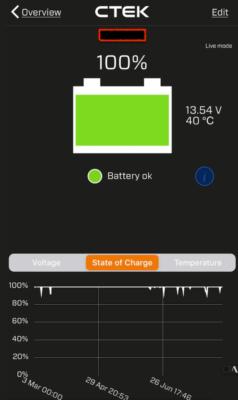 バッテリーセンスのiPhone管理画面で充電量変動画面で充電量がいつも100%
