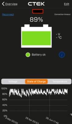 バッテリーセンスのiPhone管理画面で充電量変動画面で充電量が大きく変動している
