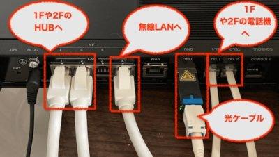 NVR510にLANケーブル、電話線、小型ONUが接続されているところ
