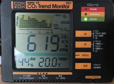 二酸化炭素計測