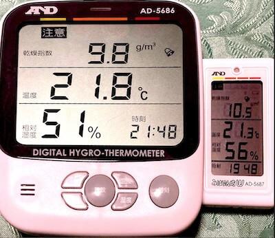 絶対湿度計